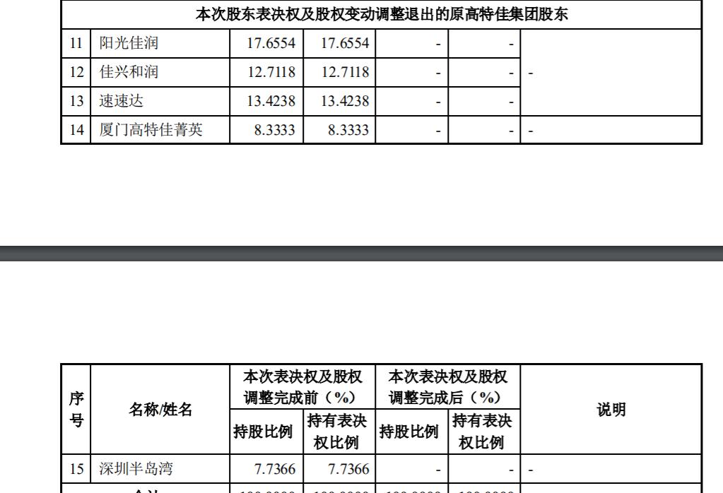 高特佳内讧大结局:金惠利退出,华润收购博雅将如期推进