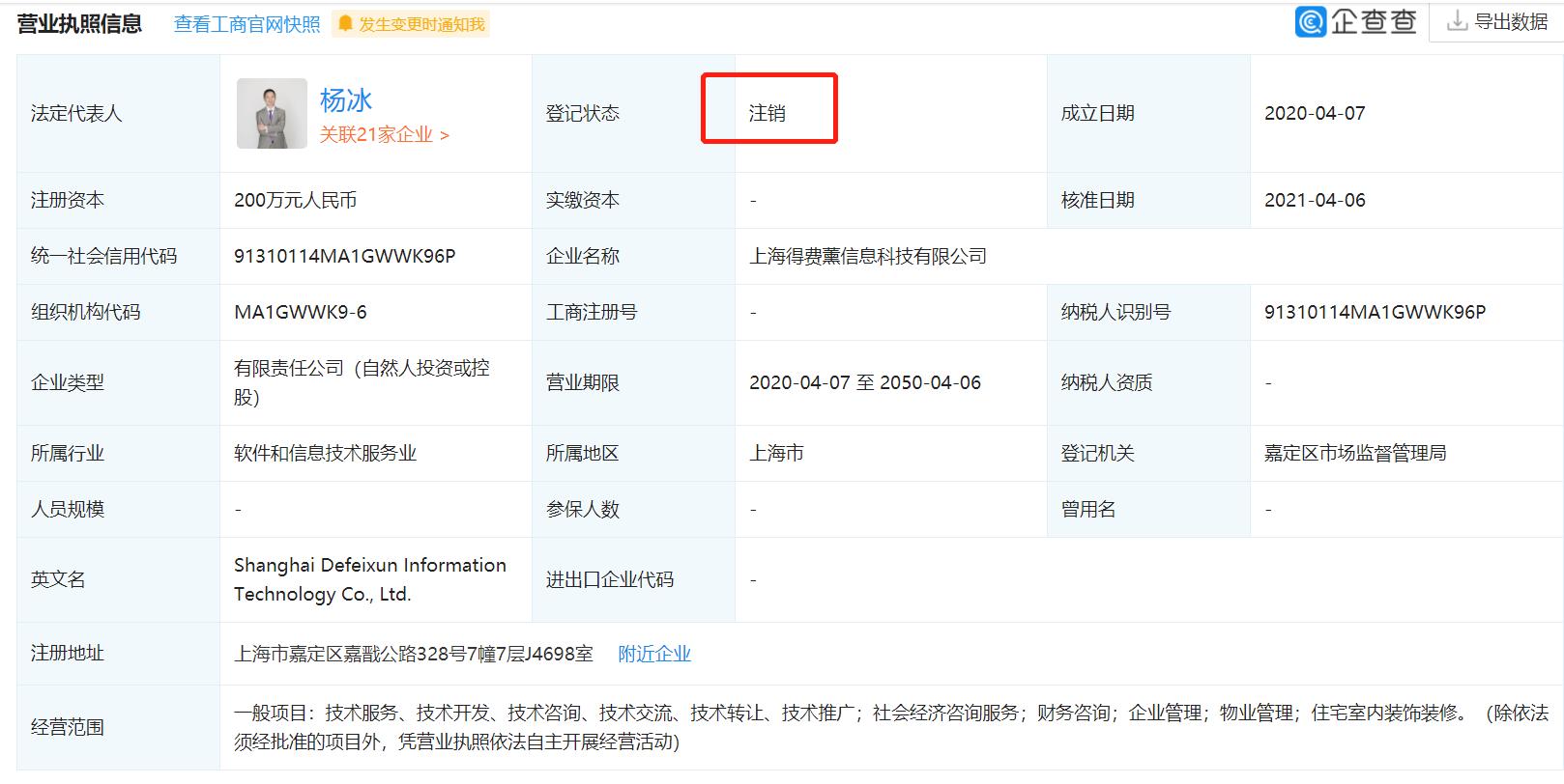 虎扑与吴德共同持有的公司被注销,注销原因是决议解散