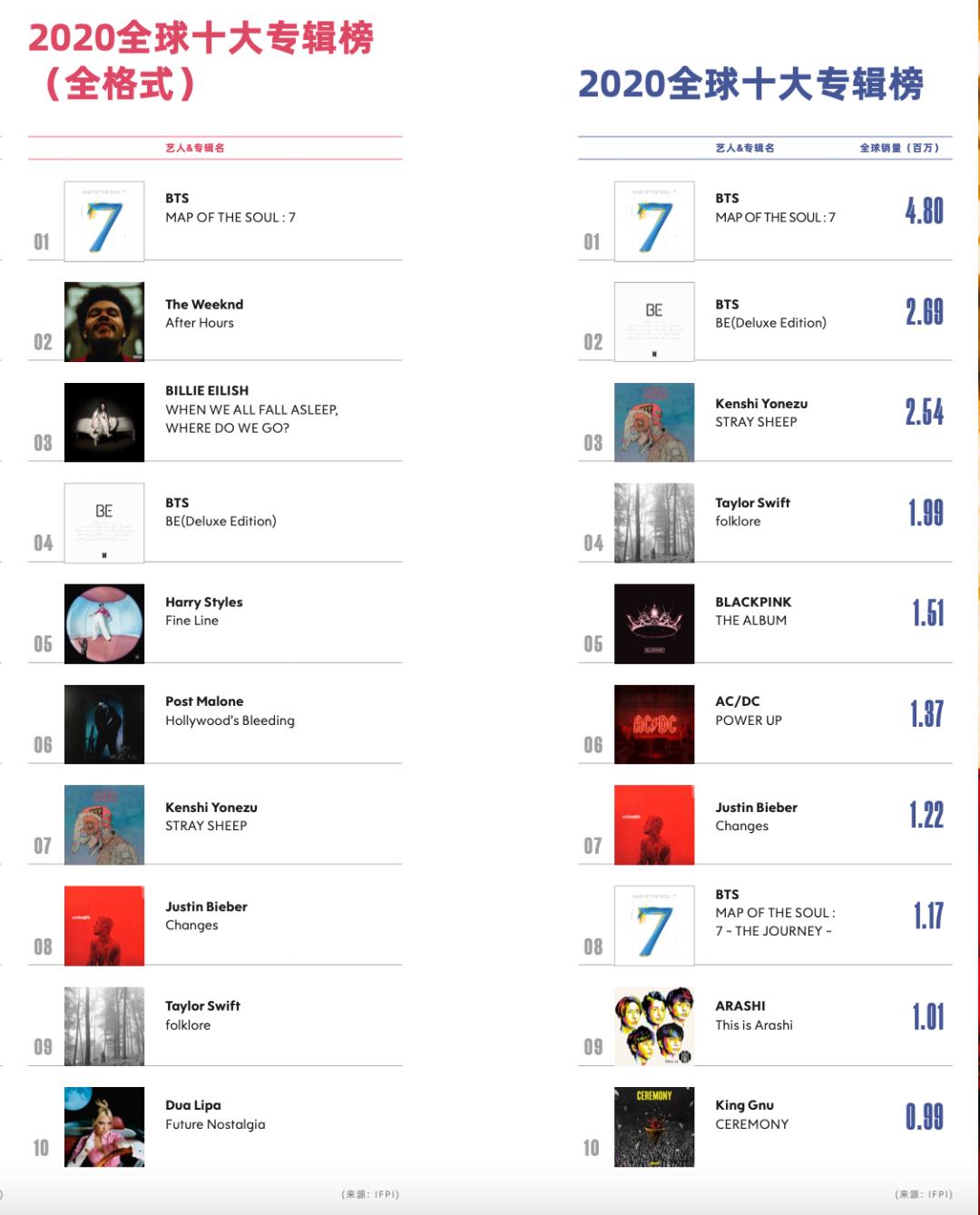 偶像的歌从哪里来?揭秘K-pop全球化音乐制作