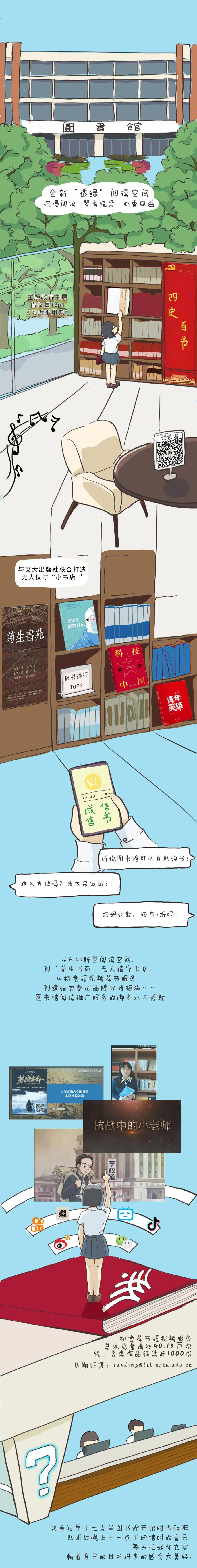 """学霸最爱看什么书?今天,交大""""2020年读者阅读状况报告""""发布!"""