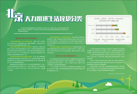 北京大力推进生活垃圾分类