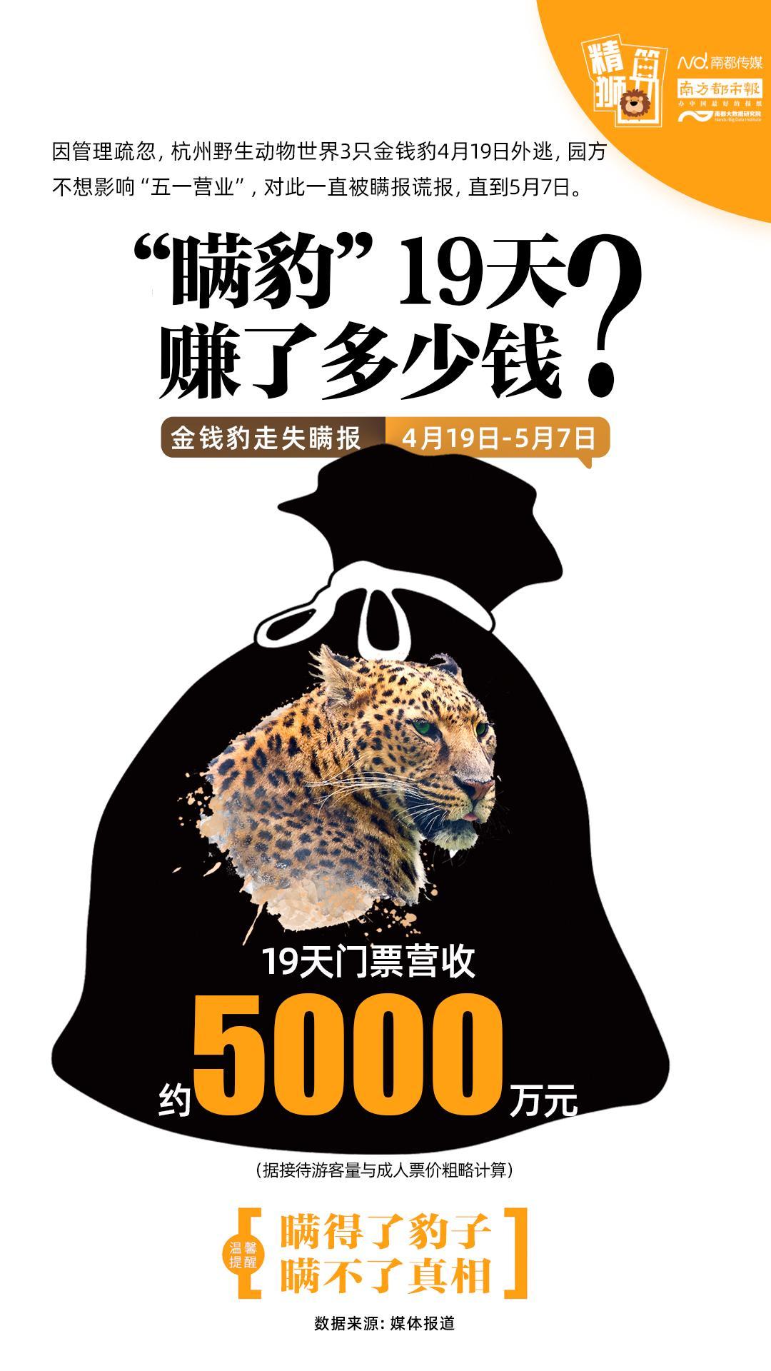 """""""瞒豹""""19天,杭州野生动物世界赚了约5000万元?"""