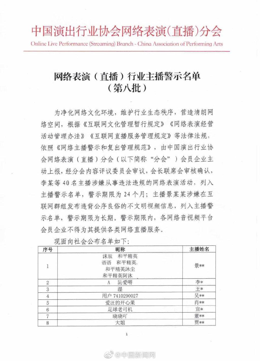 41名主播被列入警示名单