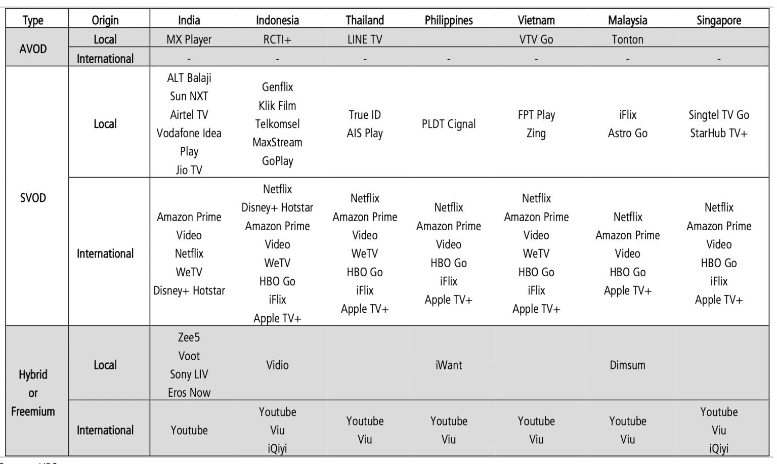 亚马逊在印度推出免费视频流服务miniTV-第2张图片-IT新视野
