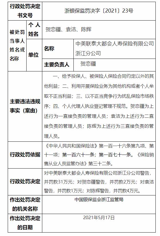 以不正当竞争行为扰乱市场秩序,中美联泰大都会人寿保险有限公司浙江分公司被罚31万