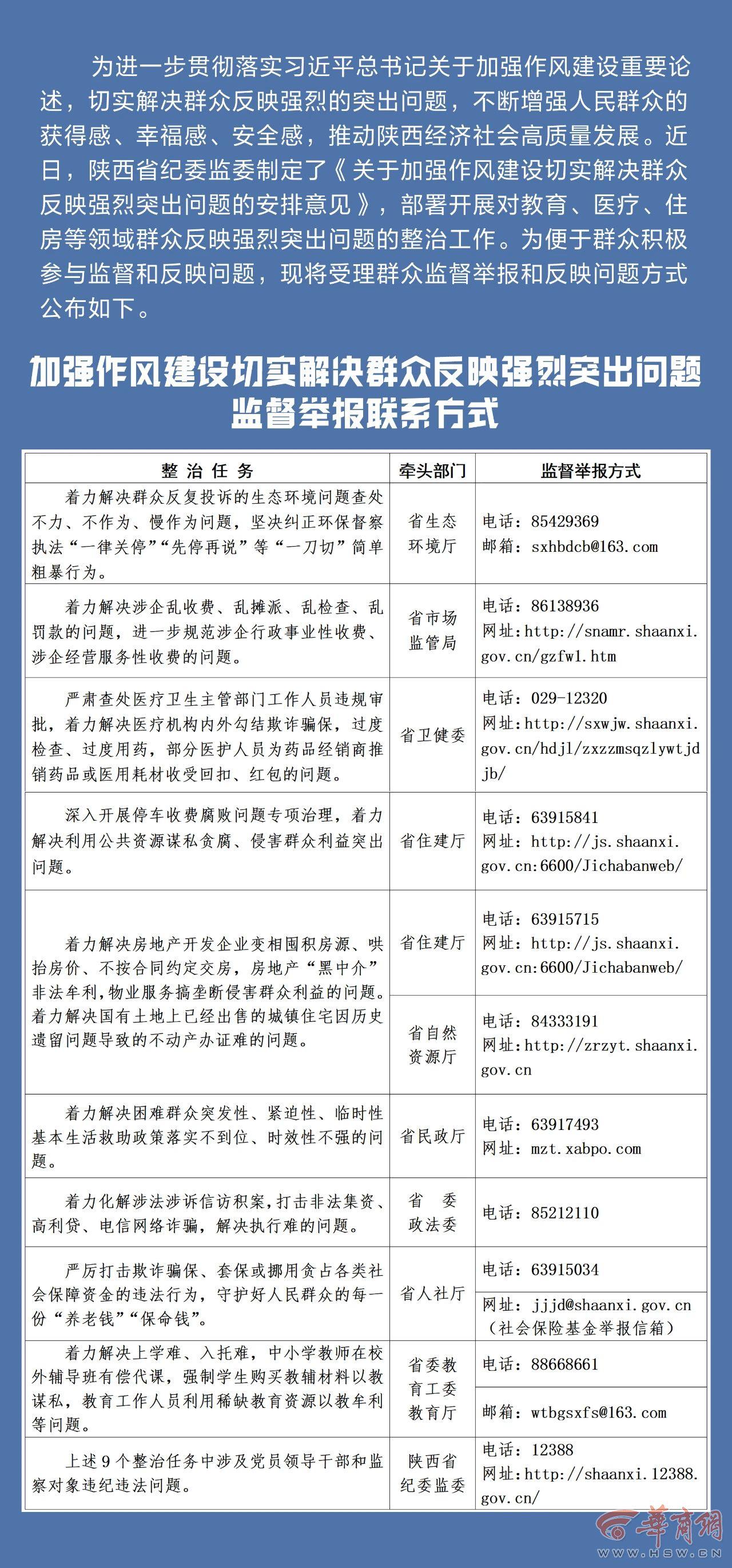 陕西纪委监委公布切实解决群众反映强烈突出问题监督举报方式
