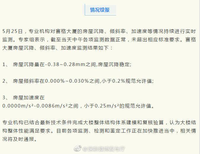深圳赛格大厦监测情况续报:大楼结构整体性能满足要求