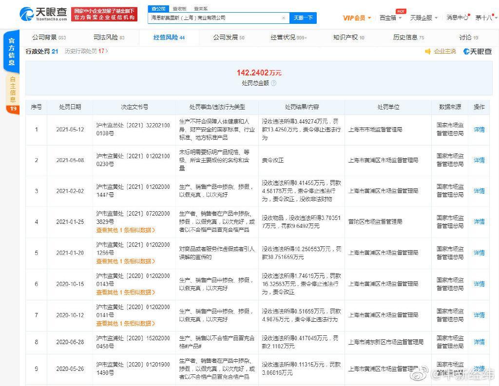 HM因童装不符合标准,被罚13.4万
