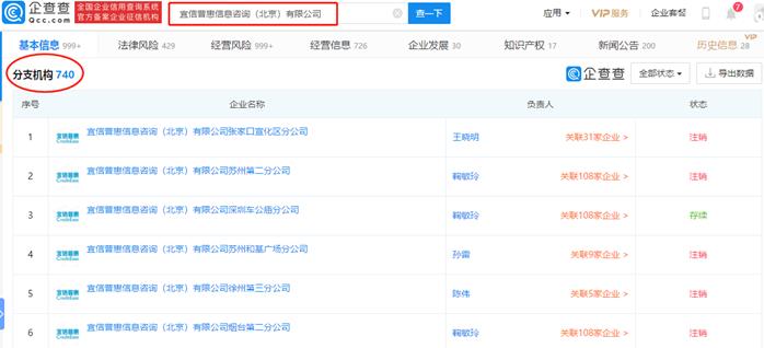 宜信普惠理财旗下P2P尚有近百亿未兑付-第二张
