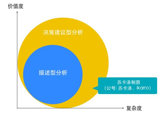 长文解析:运营新人如何做好竞品分析?