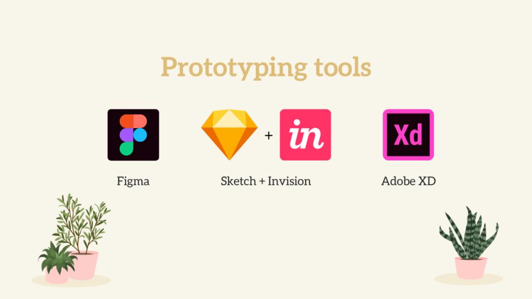 关于产品设计及其流程,你想知道的都在这里