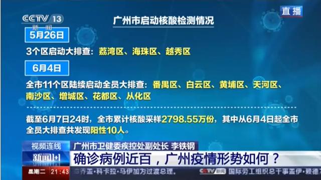 突发!广州新增8确诊,重症和危重症累计9例,钟南山团队出手!专家最新研判