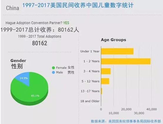 """世界首富收养中国女孩,让她每月""""花光5万"""",还继承450亿遗产"""