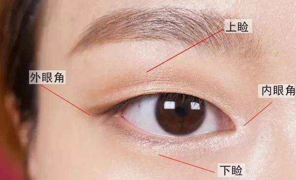 做个双眼皮眼睛就能变大吗?