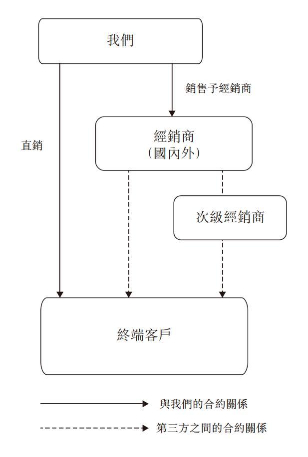 """核酸检测是个香饽饽?博日科技业绩""""三连跳""""  IPO见闻"""