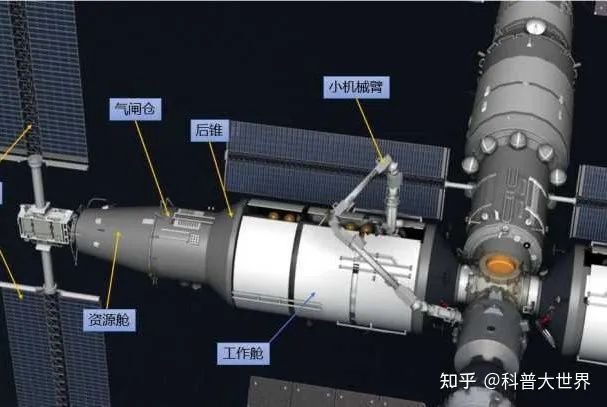 """""""天和号""""空间站机械臂有哪些强悍的""""黑科技""""?"""