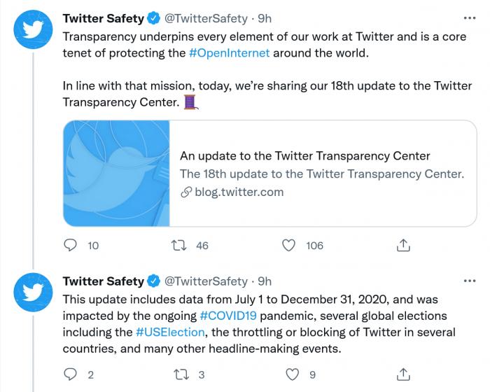 推特被要求删除新闻推文的数量出现激增