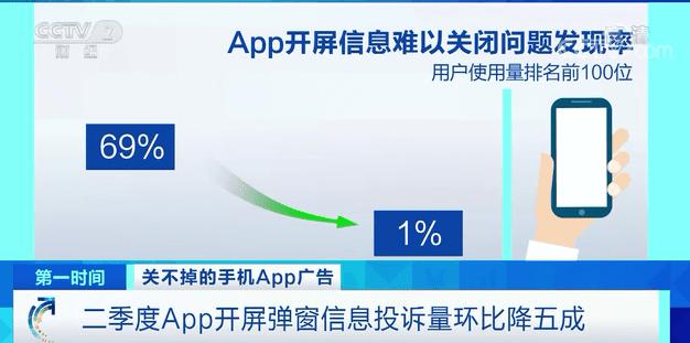 """欺骗误导用户、难以关闭...""""想弹就弹""""的App弹窗广告,隐藏这些""""陷阱""""→"""