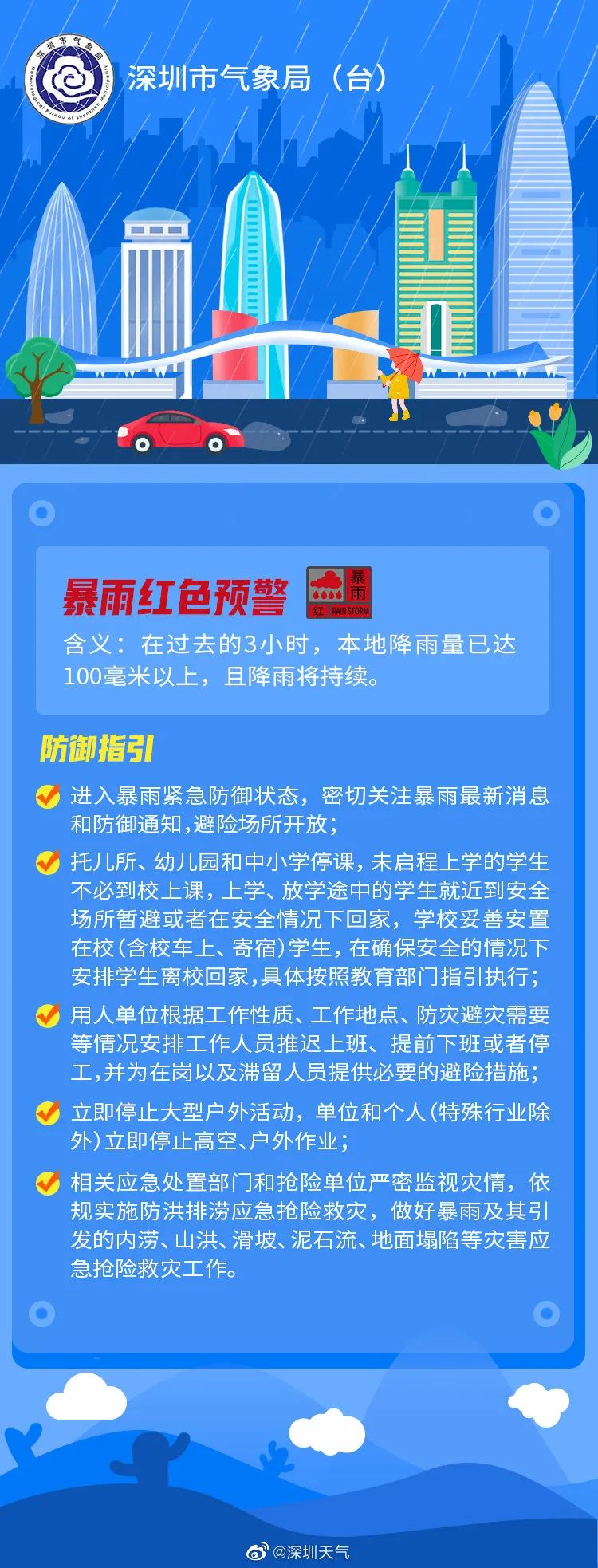 深圳红暴预警生效!全市中小学、幼儿园停课