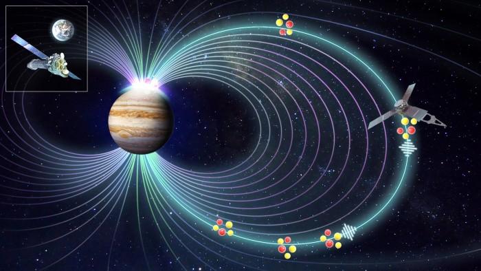 困扰科学家40年:木星X射线极光谜团被解开-第1张图片-IT新视野