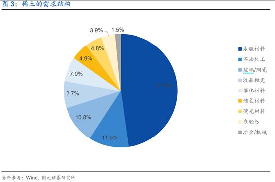 """""""疯狂""""的稀土:一个月板块大涨36%,远超锂电、芯片,主题ETF更成市场""""最靓的仔"""",还能上车吗?"""