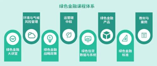 """中国银行:构建绿色金融""""一体两翼""""格局,力争成为绿色金融服务首选银行"""