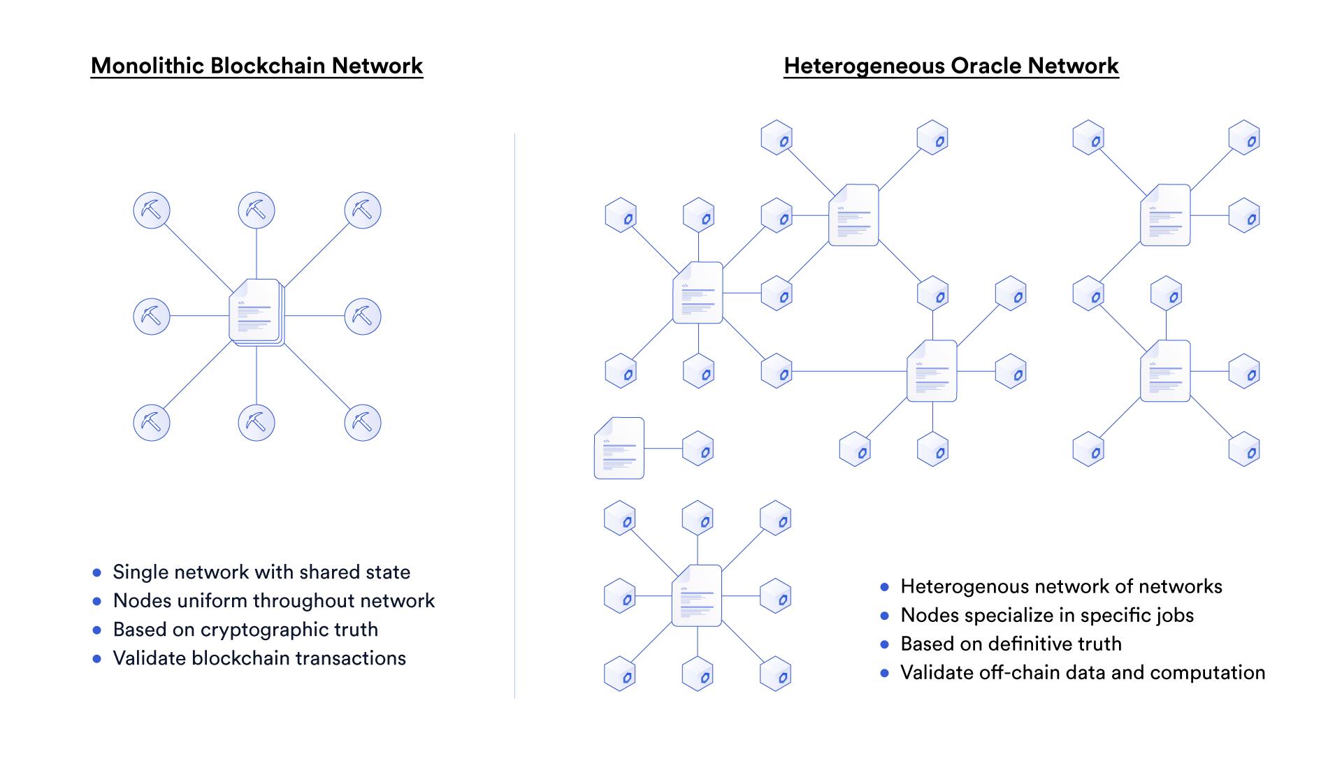 一文读懂区块链与预言机的异同之处及其协同效应