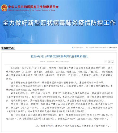 """1省区市新增18例境外输入确诊病例,均为境外输入病例"""""""