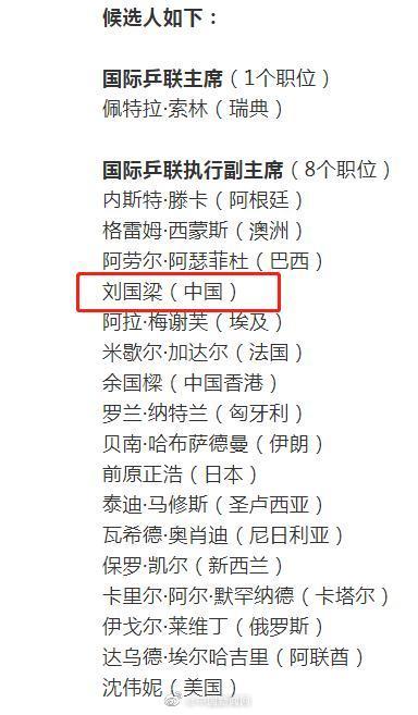 中国乒协主席刘国梁被提名国际乒联执行副主席