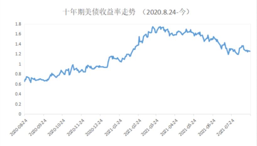 """聪明的钱丨""""全都是泡沫"""",股市会因美联储加息崩盘吗?"""