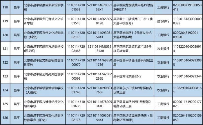 """北京公布首批学科类校外培训机构""""白名单"""""""