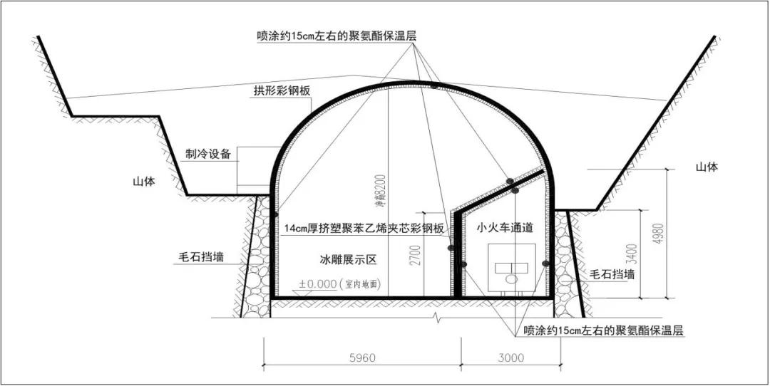 太原台骀山游乐园冰雕馆重大火灾事故调查报告公布:38名公职人员被处理