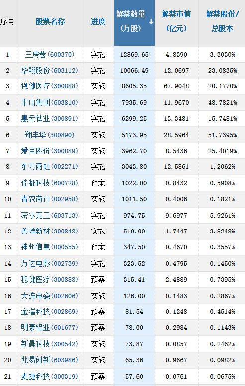 A股头条:又见兜底增持;A股最大黑嘴被判19年;8月沪市日均买卖量环比增加10%