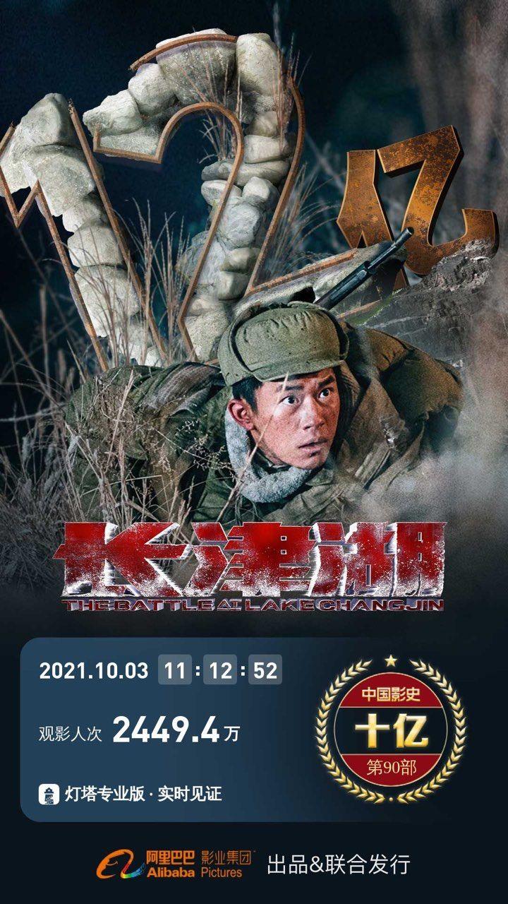 国庆档票房突破15亿元,《长津湖》上映4天票房达12亿元