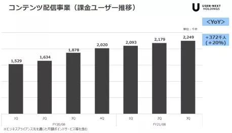 日本视频平台战报:收费配信市场规模达3973亿日元 Hulu居本土首位