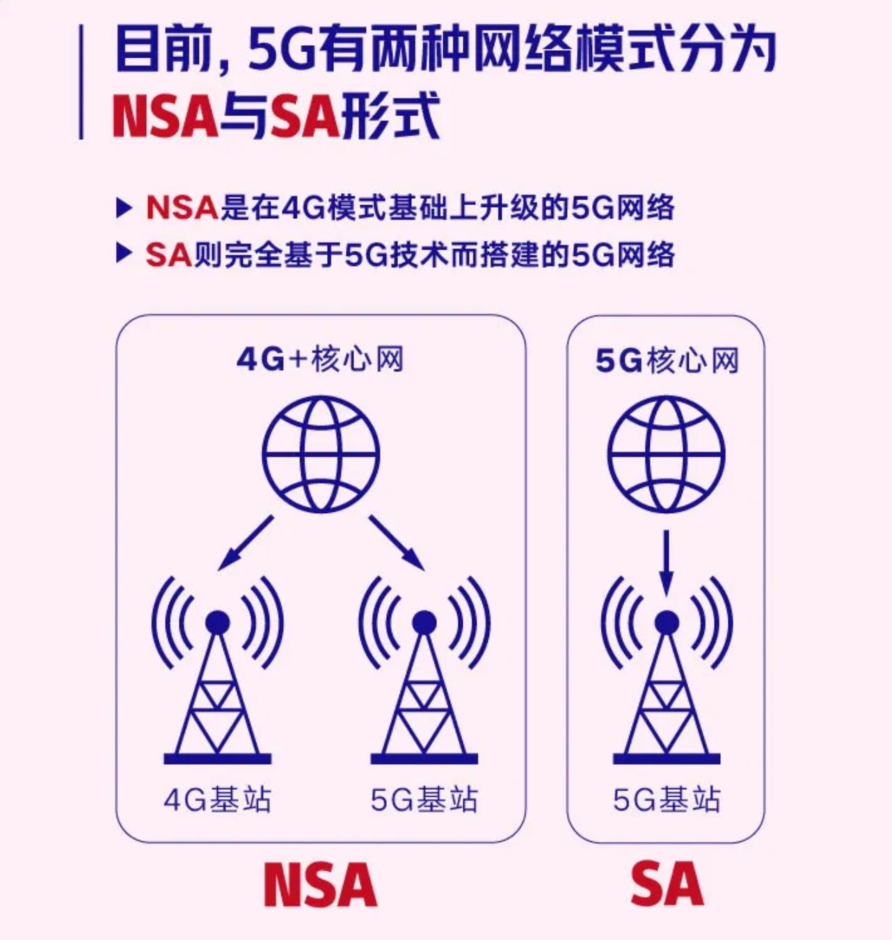 关于5G的冷知识科普,你想了解的都有答案