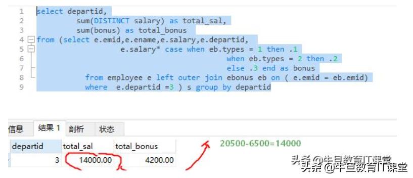 常用SQL系列之(三):记录叠加、匹配、外连接及笛卡尔等