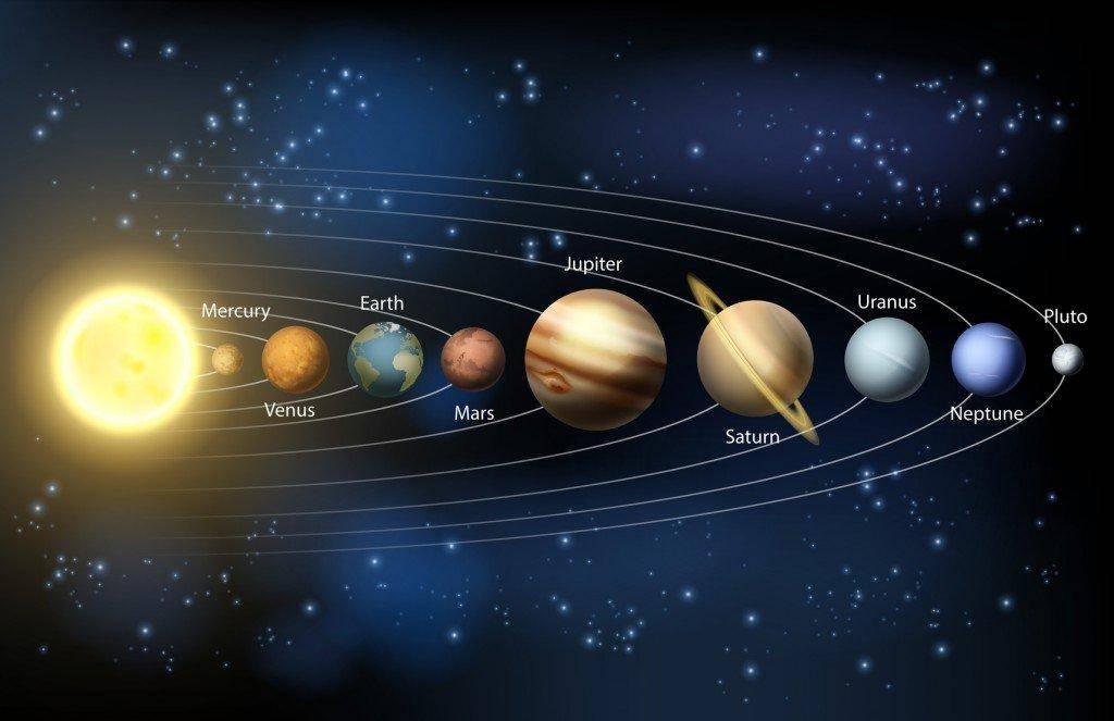 第九行星:我们在太阳系中发现新的行星了吗?