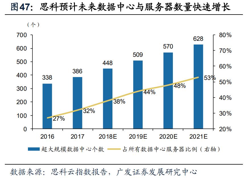 电子行业2021年投资策略:聚焦产能、新应用、景气三条主线
