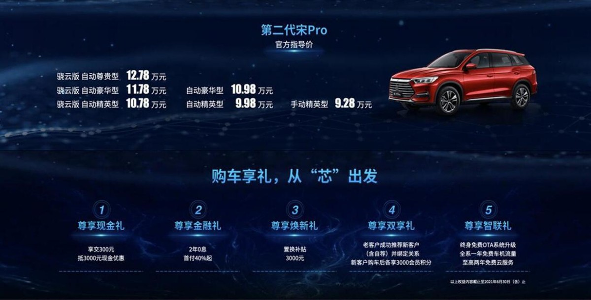售价9.28-12.78万元,第二代宋Pro五大升级焕芯上市