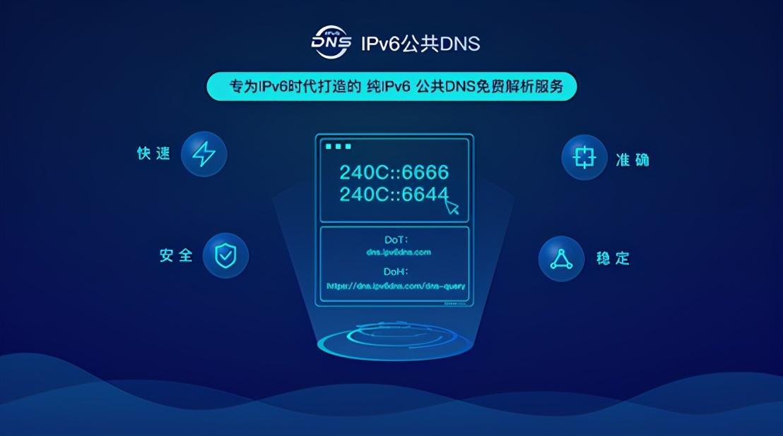全球首家纯IPv6公共DNS全球服务开通
