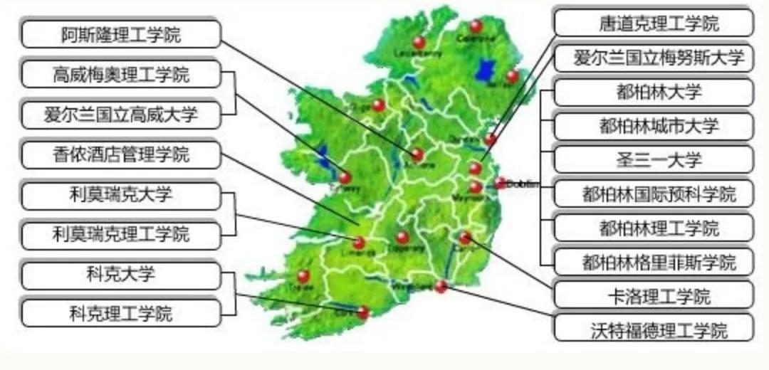爱尔兰移民|细数后起之秀爱尔兰的强大