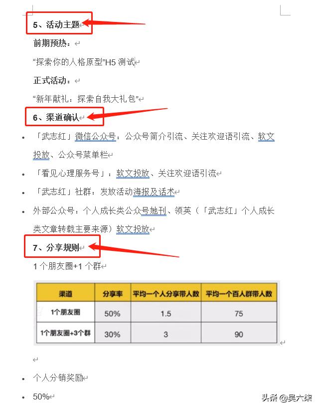 方案模板:公众号粉丝增长活动策划(附案例、SOP、物料准备…)