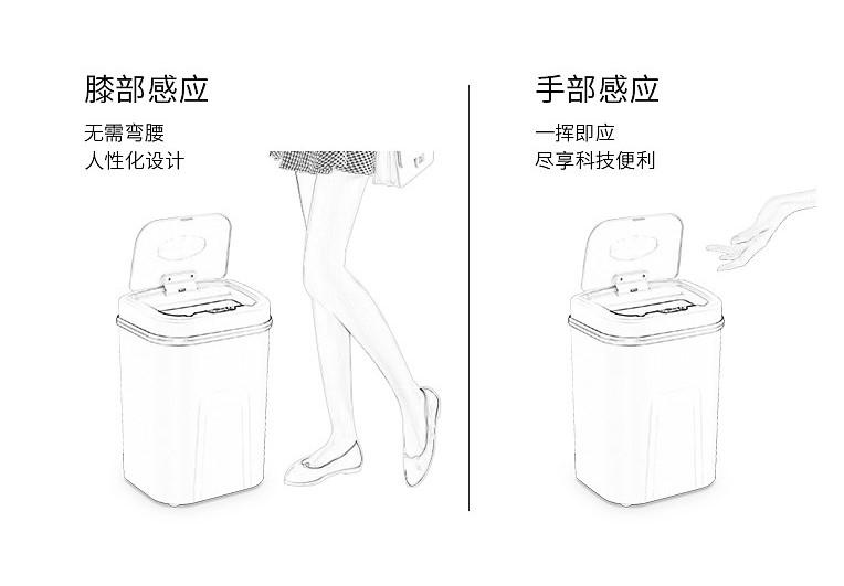 垃圾桶也能变聪明?给垃圾桶植入一枚智能芯片,会带来怎样的体验