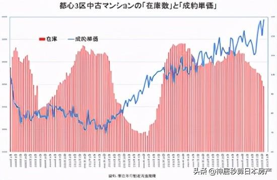 身在国内也能轻松购入日本房产——神居秒算推出「线上看房」服务