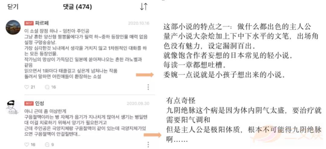 韩国网文市场观察:规模超33亿元,有这些用户在付费