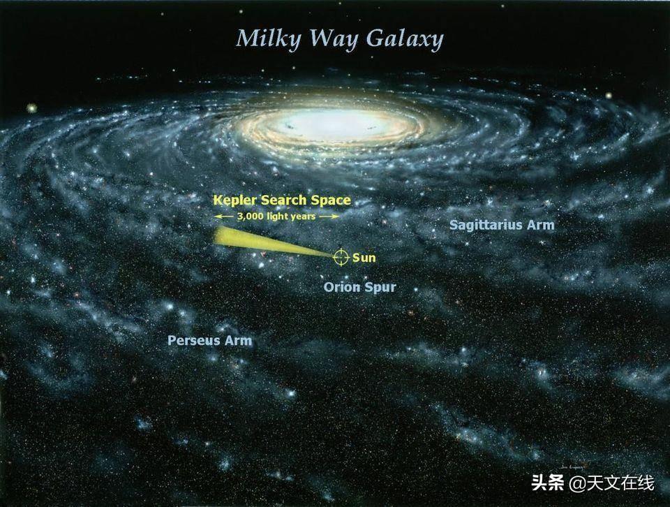 飞船开普勒发现了一颗行星,和曾发现过的行星相比,这颗最年长