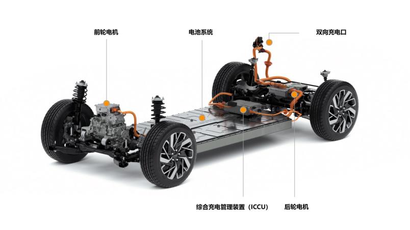 引领绿色出行新时代,起亚首款E-GMP专用纯电动车将迎来首秀