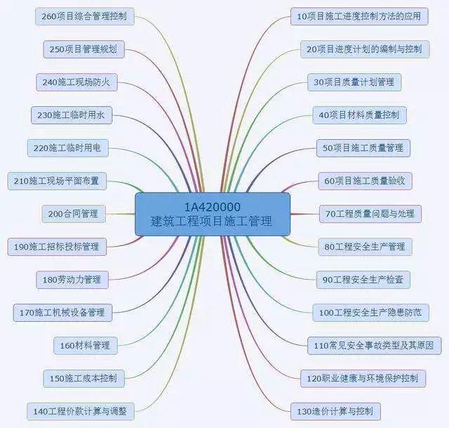 项目经理必看!常用的8种项目管理工具