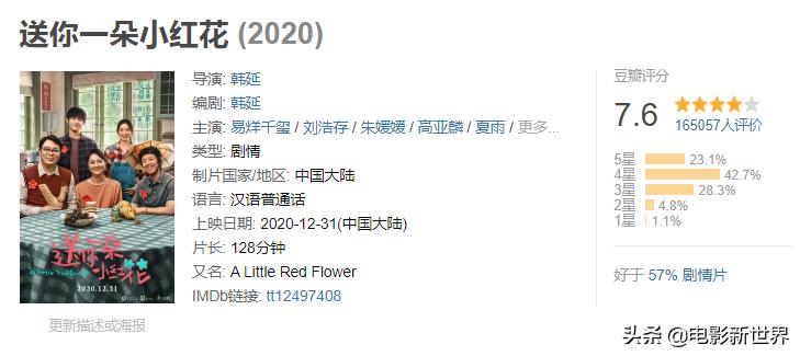 2021年票房争霸战,为什么《拆弹专家2》排片少?赚钱是王道